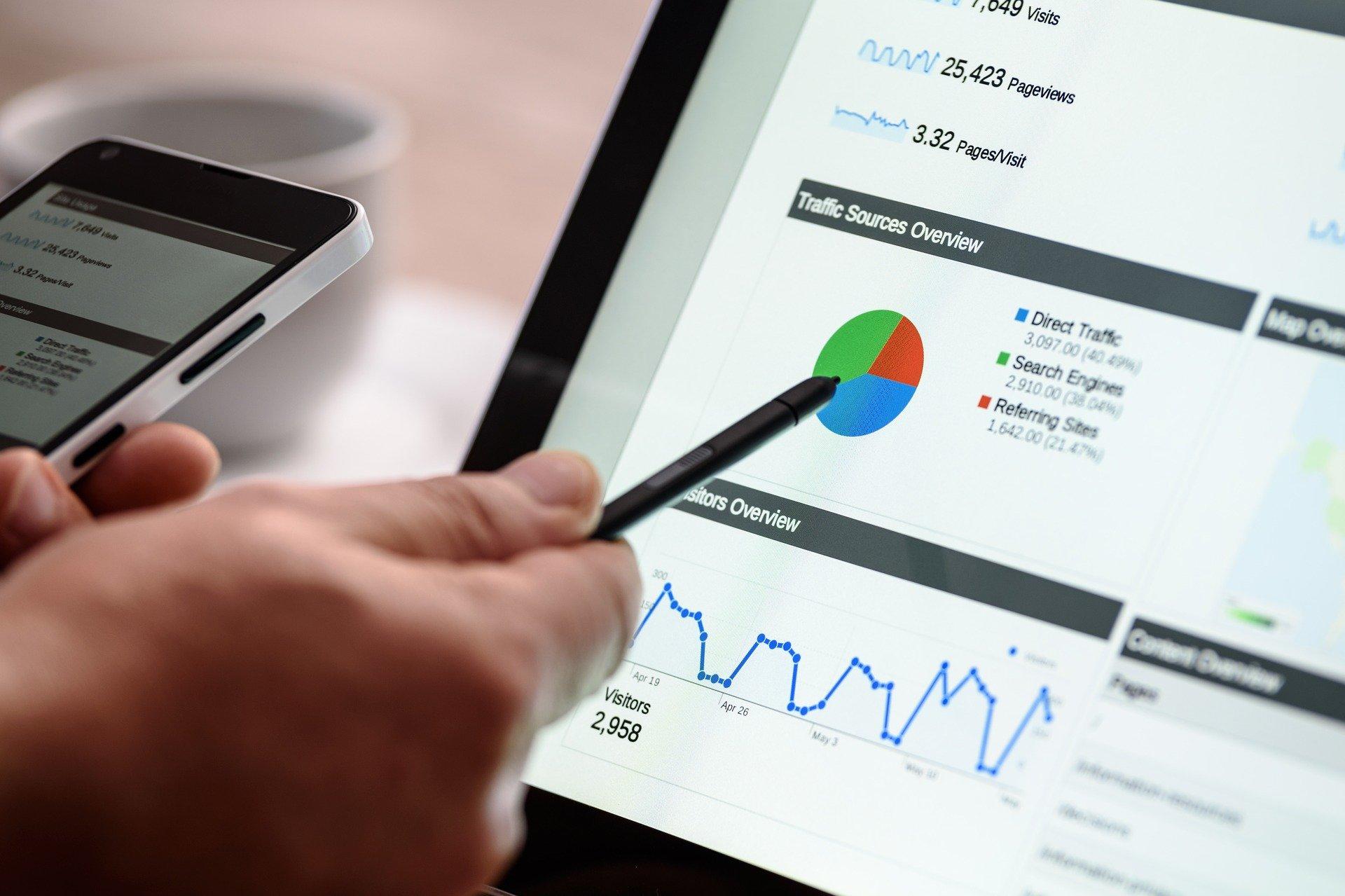 3 méthodes d'online advertising à budget réduit